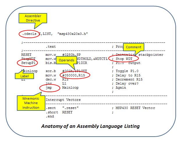 Launchpad Msp430 Assembly Language Tutorial By Ralph Heymsfeld
